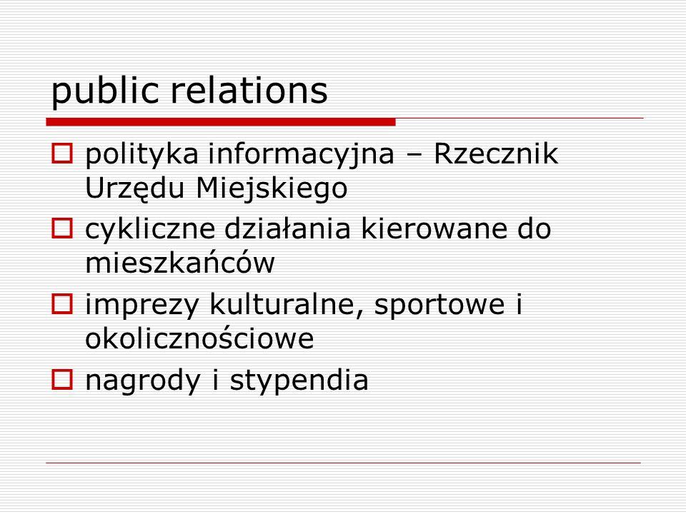 public relations polityka informacyjna – Rzecznik Urzędu Miejskiego