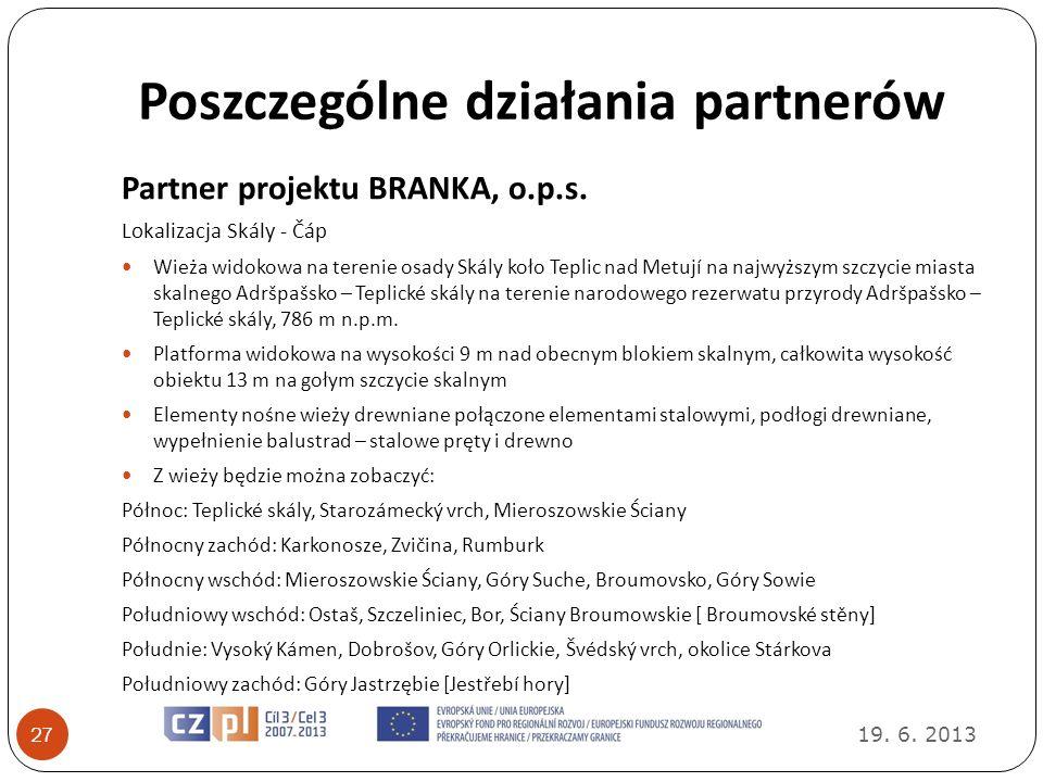Poszczególne działania partnerów