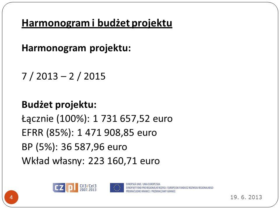 Harmonogram i budżet projektu
