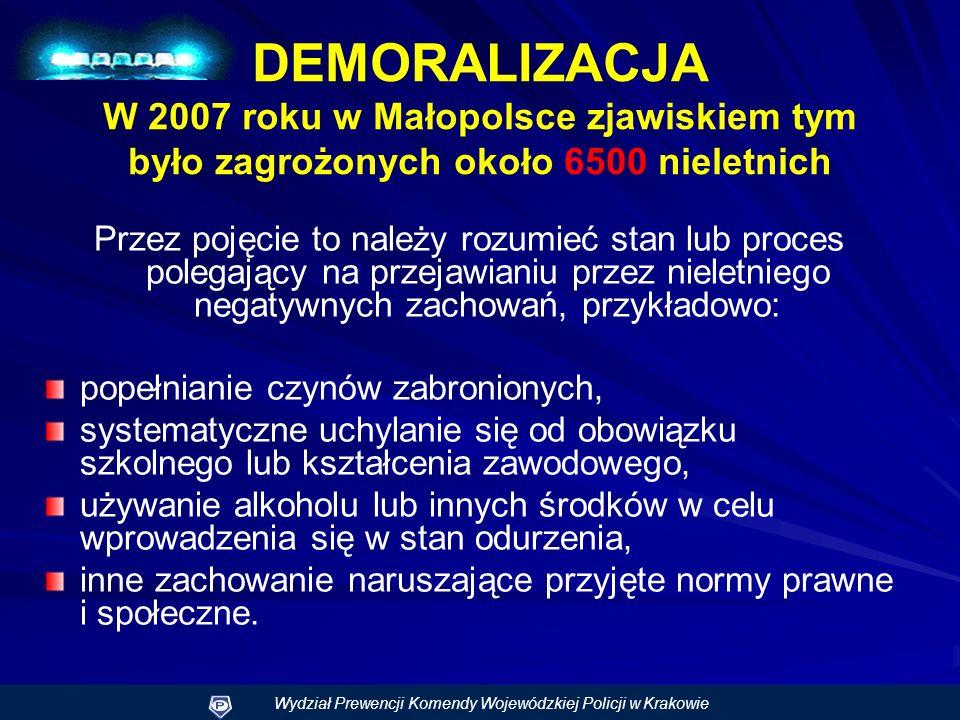 DEMORALIZACJA W 2007 roku w Małopolsce zjawiskiem tym było zagrożonych około 6500 nieletnich
