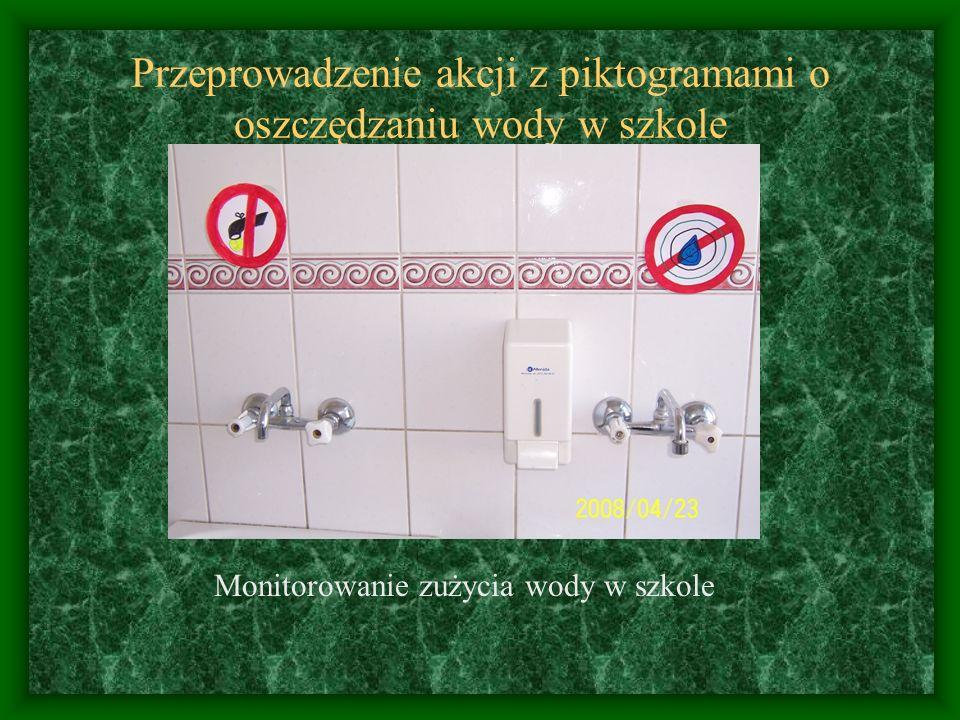 Przeprowadzenie akcji z piktogramami o oszczędzaniu wody w szkole