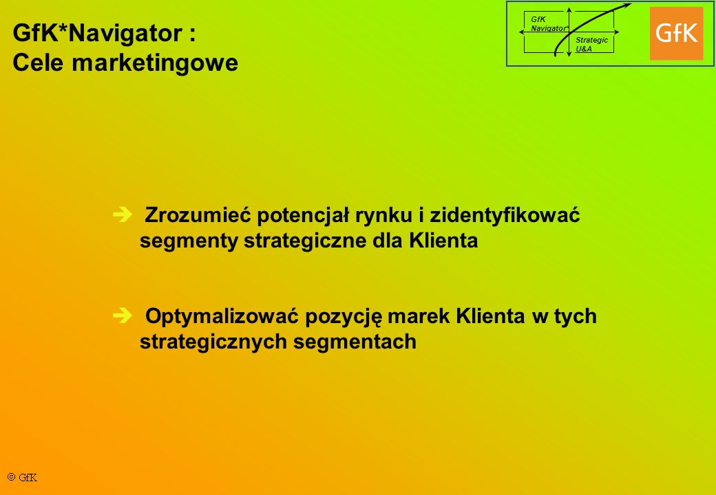 GfK*Navigator : Cele marketingowe