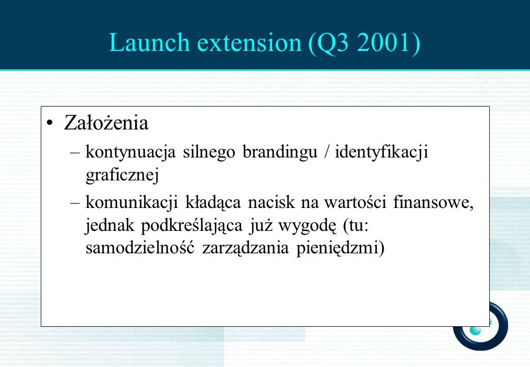 Launch extension (Q3 2001) Założenia