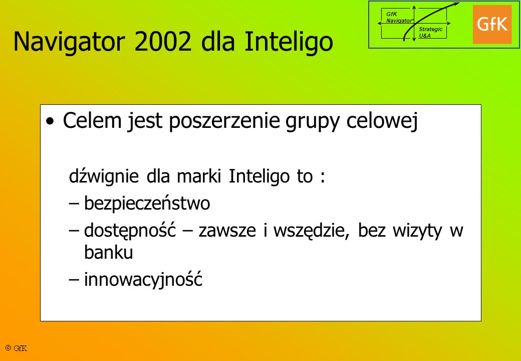 Navigator 2002 dla Inteligo