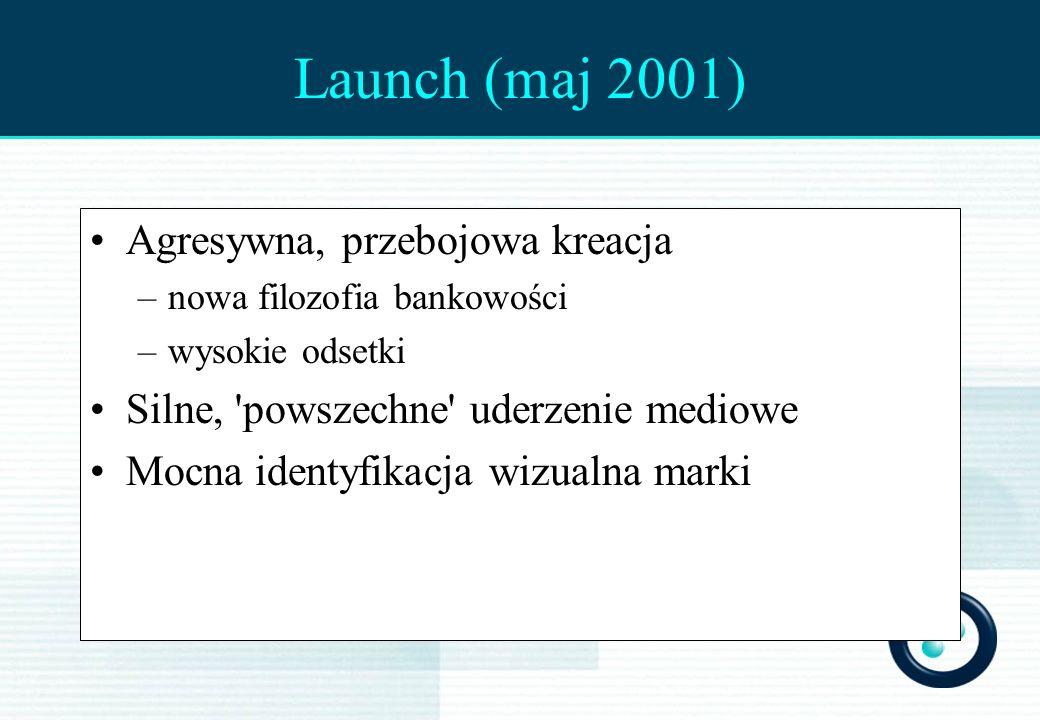 Launch (maj 2001) Agresywna, przebojowa kreacja