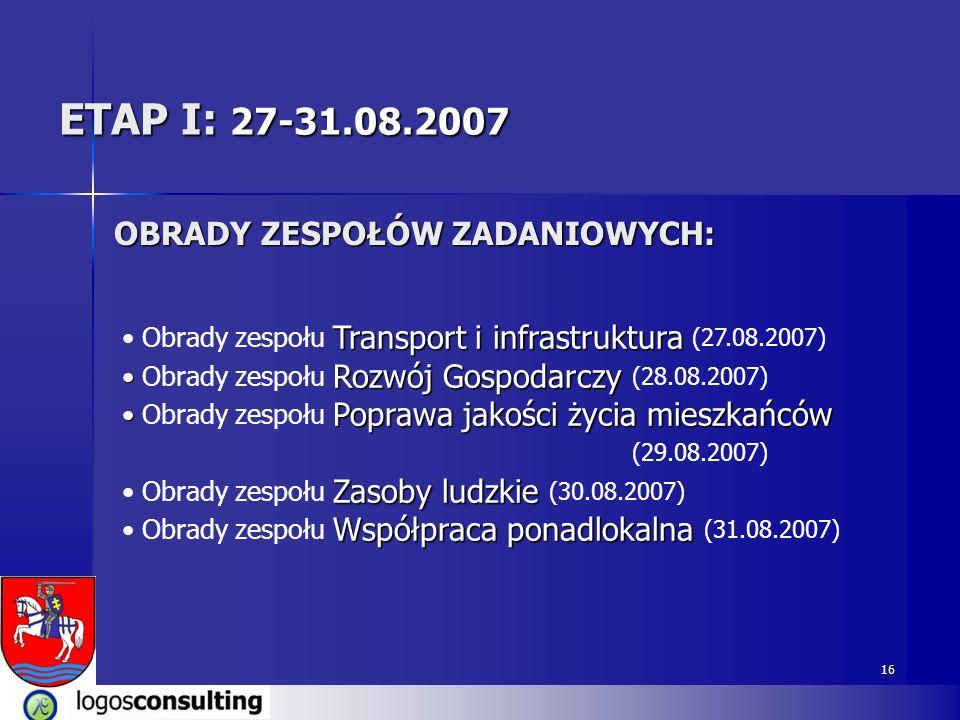 ETAP I: 27-31.08.2007 OBRADY ZESPOŁÓW ZADANIOWYCH: (29.08.2007)
