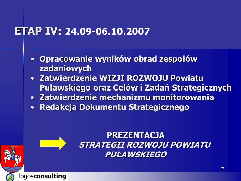 ETAP IV: 24.09-06.10.2007 Opracowanie wyników obrad zespołów zadaniowych.