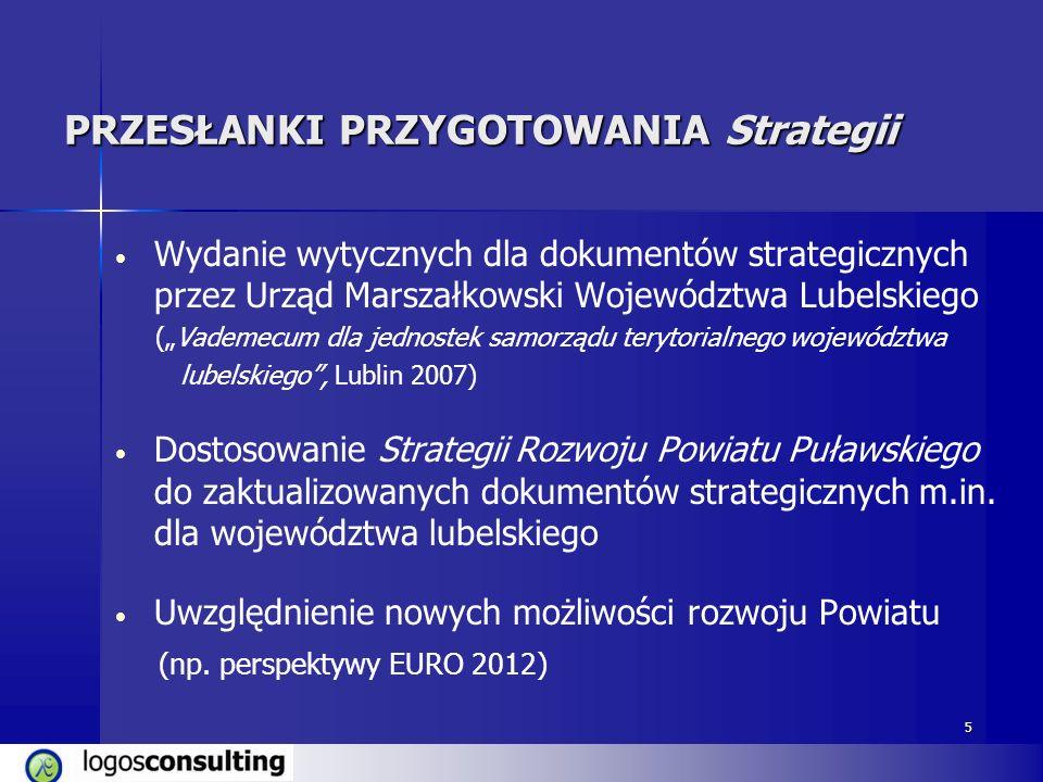 PRZESŁANKI PRZYGOTOWANIA Strategii