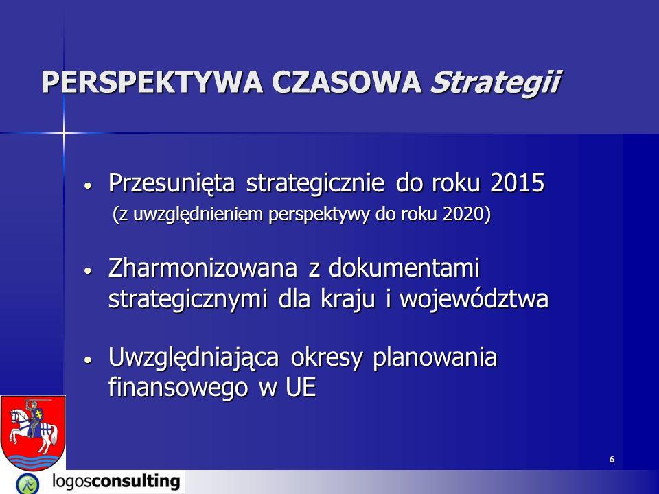 PERSPEKTYWA CZASOWA Strategii