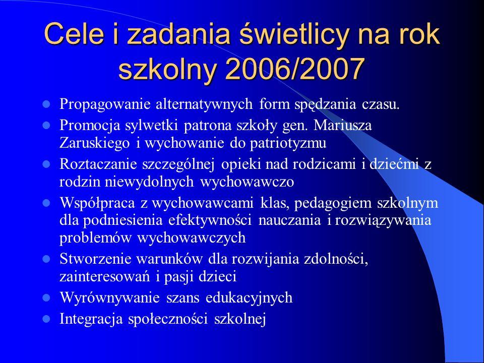 Cele i zadania świetlicy na rok szkolny 2006/2007