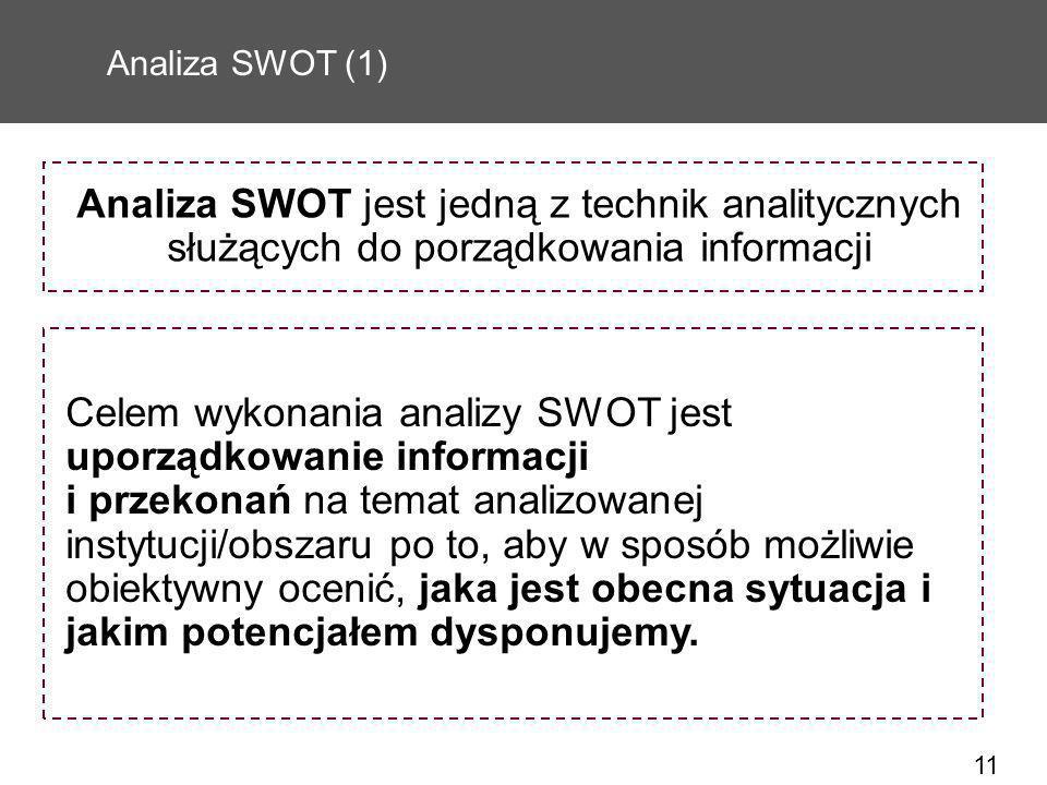 Analiza SWOT (1) Analiza SWOT jest jedną z technik analitycznych służących do porządkowania informacji.