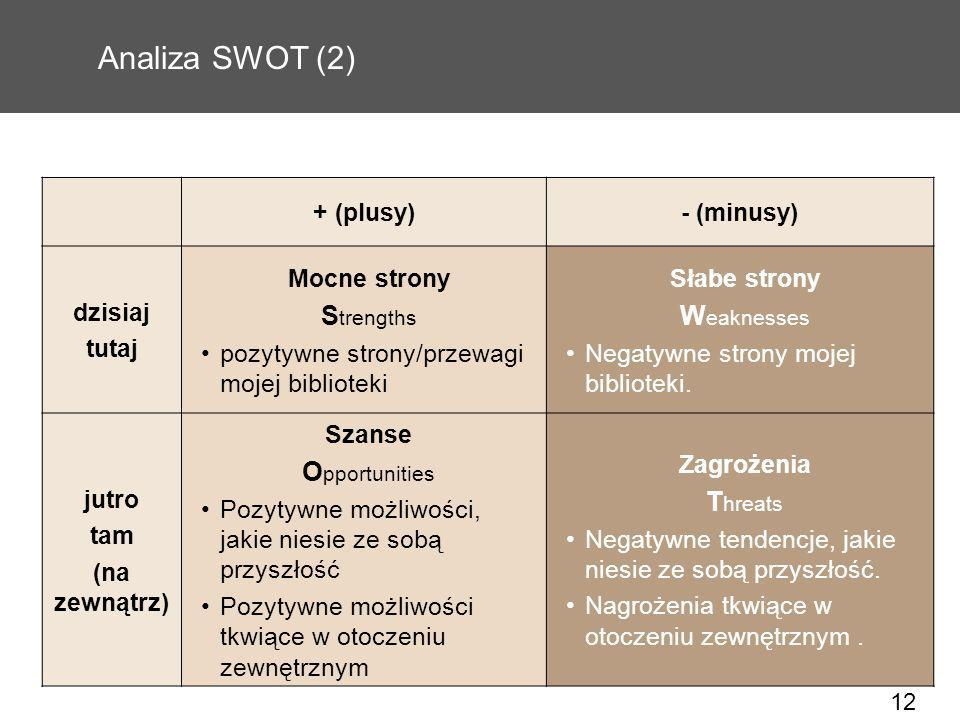 Analiza SWOT (2) Strengths Weaknesses Opportunities Threats + (plusy)