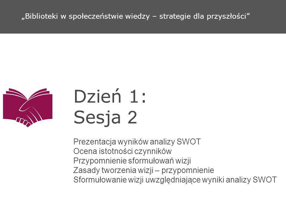 Dzień 1: Sesja 2 Prezentacja wyników analizy SWOT