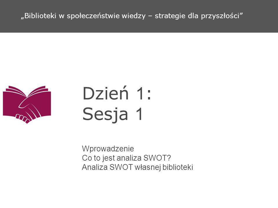 Dzień 1: Sesja 1 Wprowadzenie Co to jest analiza SWOT
