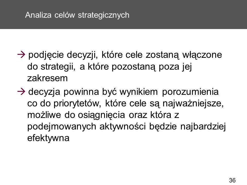 Analiza celów strategicznych