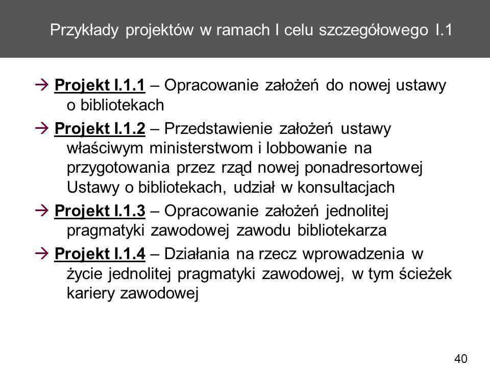 Przykłady projektów w ramach I celu szczegółowego I.1