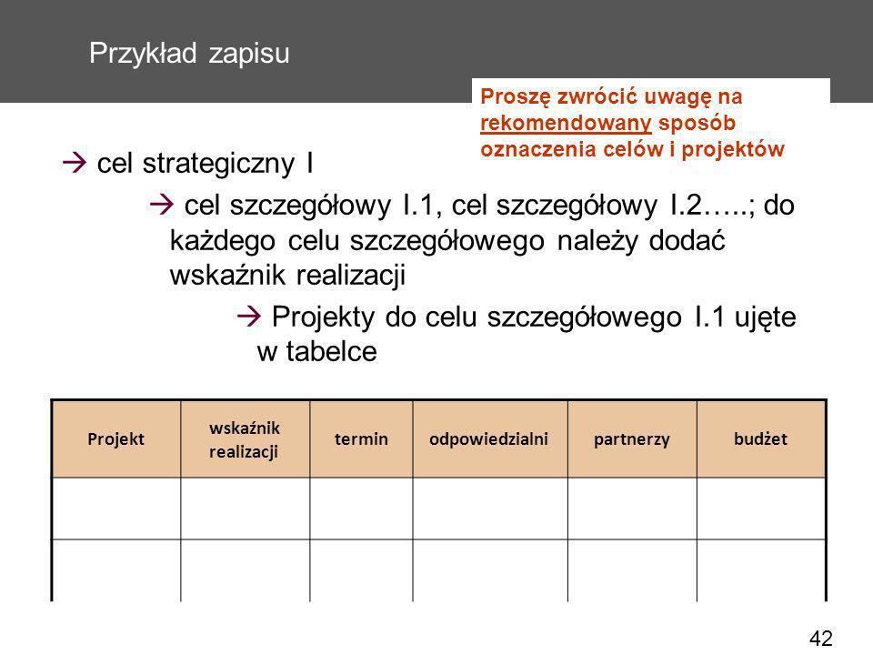  Projekty do celu szczegółowego I.1 ujęte w tabelce