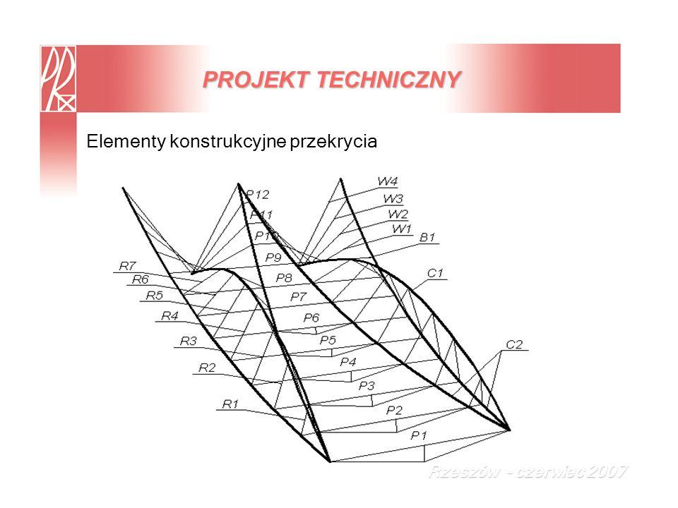 PROJEKT TECHNICZNY Elementy konstrukcyjne przekrycia