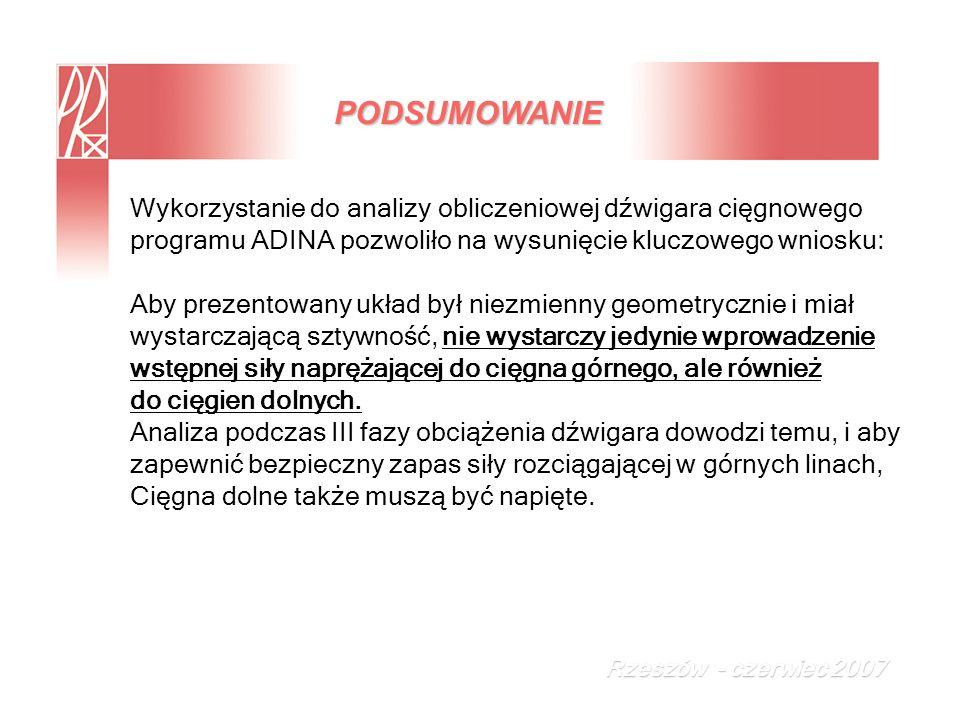 PODSUMOWANIE Wykorzystanie do analizy obliczeniowej dźwigara cięgnowego. programu ADINA pozwoliło na wysunięcie kluczowego wniosku: