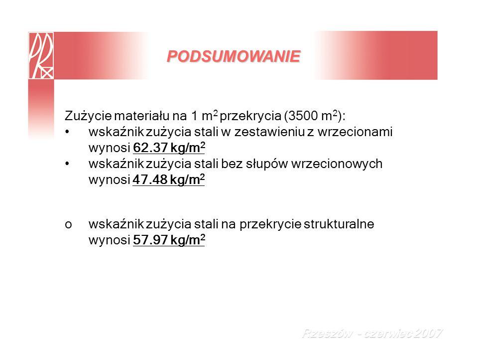 PODSUMOWANIE Zużycie materiału na 1 m2 przekrycia (3500 m2):