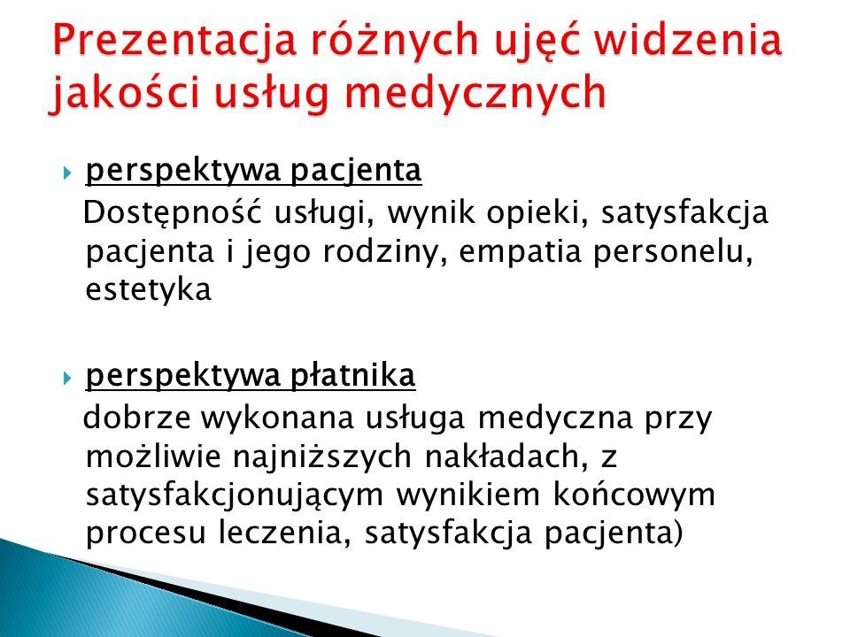 Prezentacja różnych ujęć widzenia jakości usług medycznych