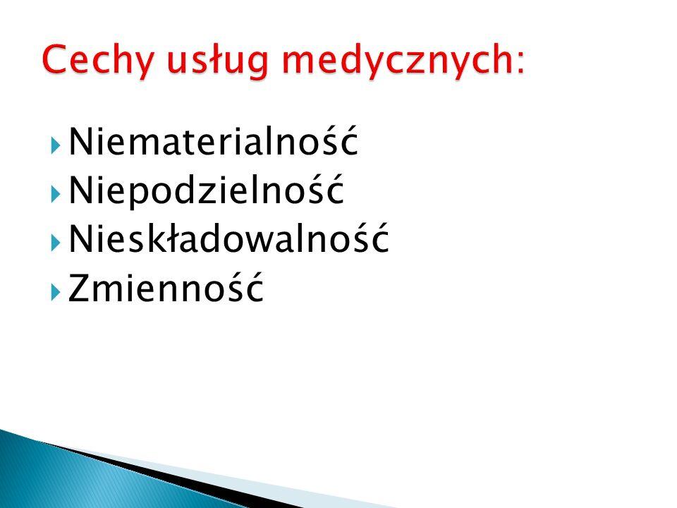 Cechy usług medycznych: