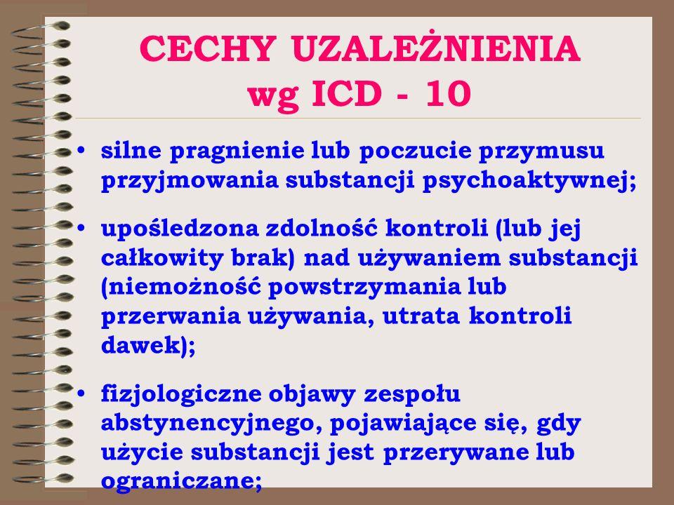 CECHY UZALEŻNIENIA wg ICD - 10