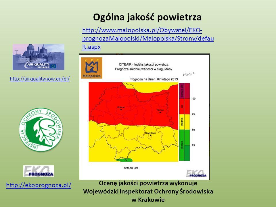 Ogólna jakość powietrza