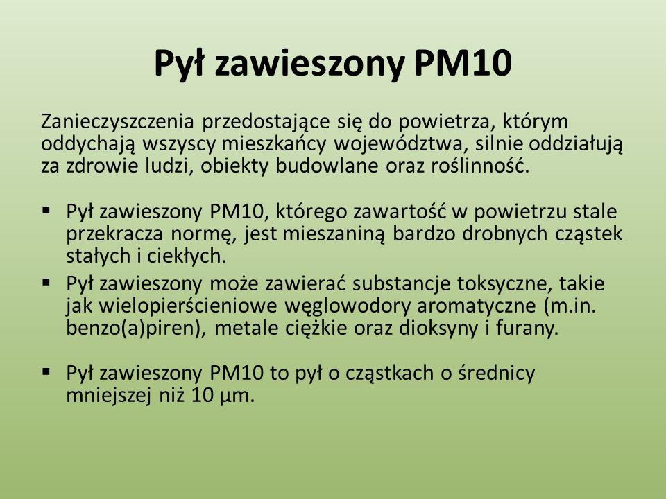Pył zawieszony PM10