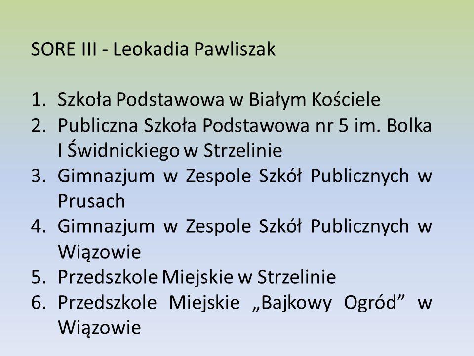 SORE III - Leokadia Pawliszak