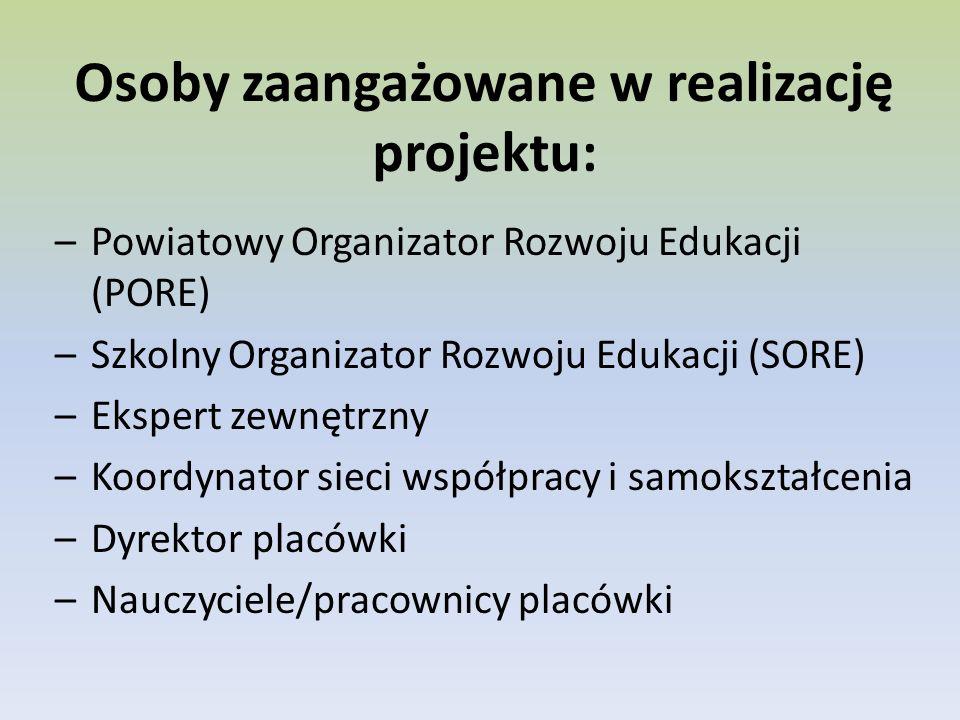 Osoby zaangażowane w realizację projektu:
