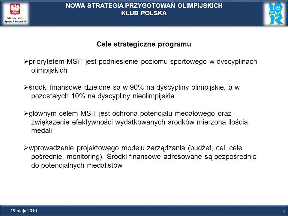 NOWA STRATEGIA PRZYGOTOWAŃ OLIMPIJSKICH Cele strategiczne programu