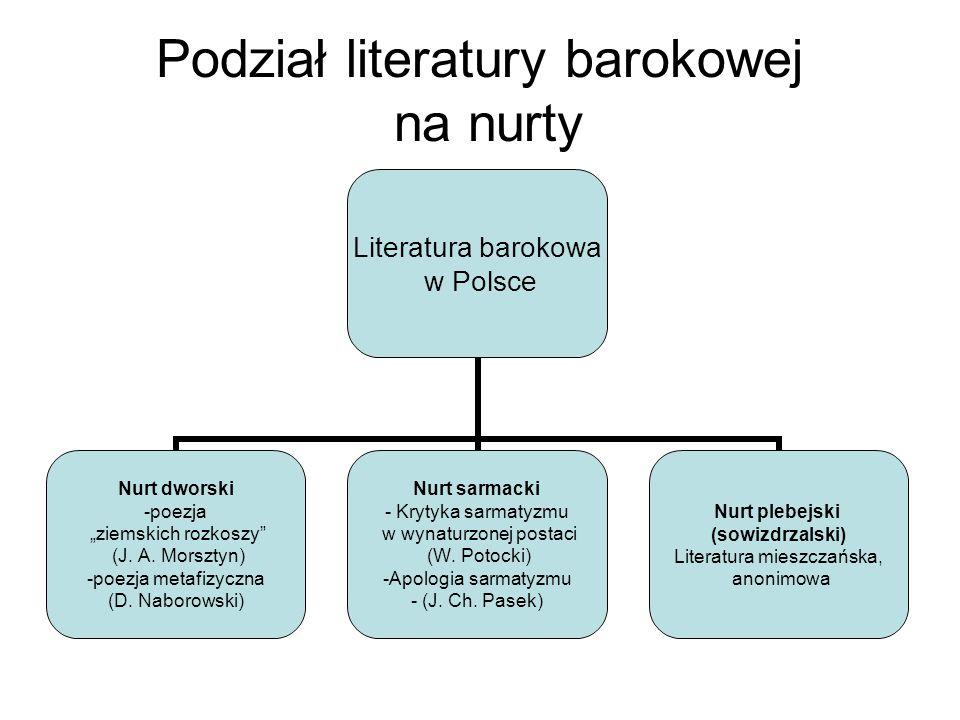 Podział literatury barokowej na nurty