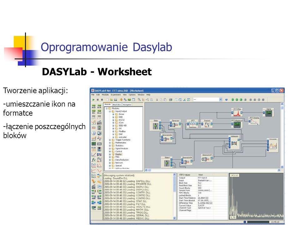 Oprogramowanie Dasylab