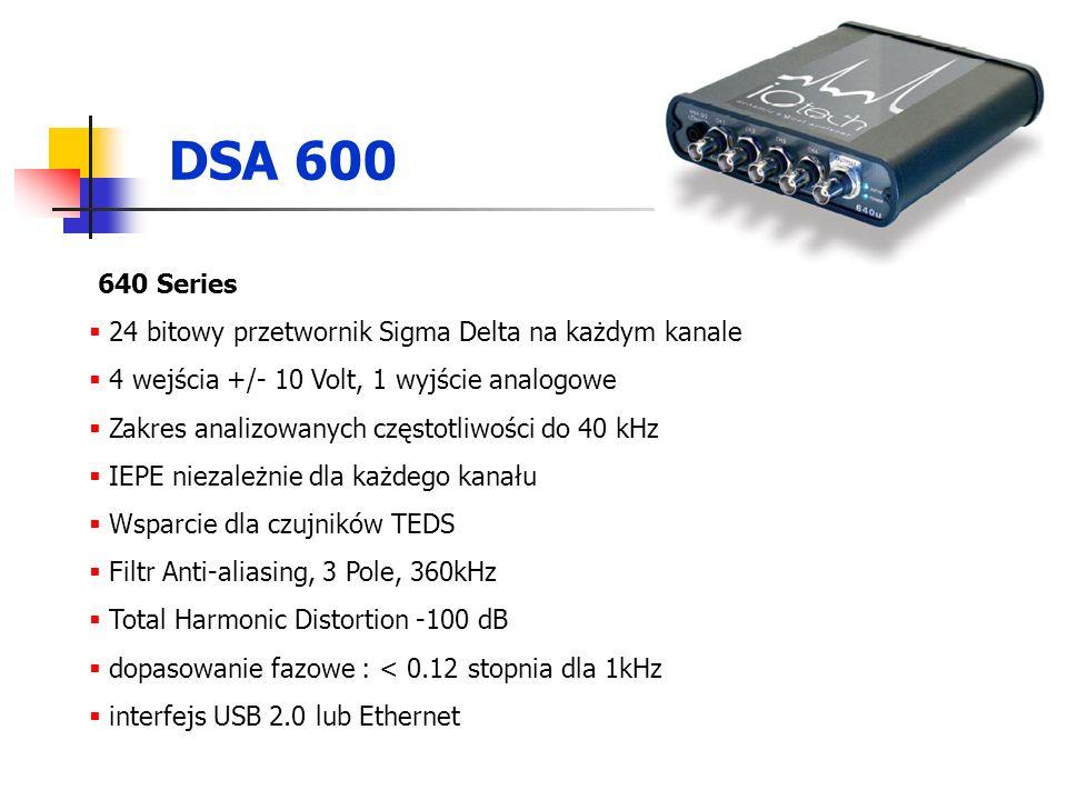 DSA 600 640 Series 24 bitowy przetwornik Sigma Delta na każdym kanale