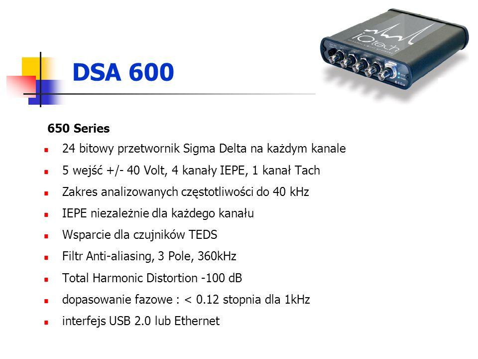 DSA 600 650 Series 24 bitowy przetwornik Sigma Delta na każdym kanale