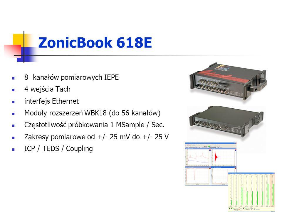 ZonicBook 618E 8 kanałów pomiarowych IEPE 4 wejścia Tach