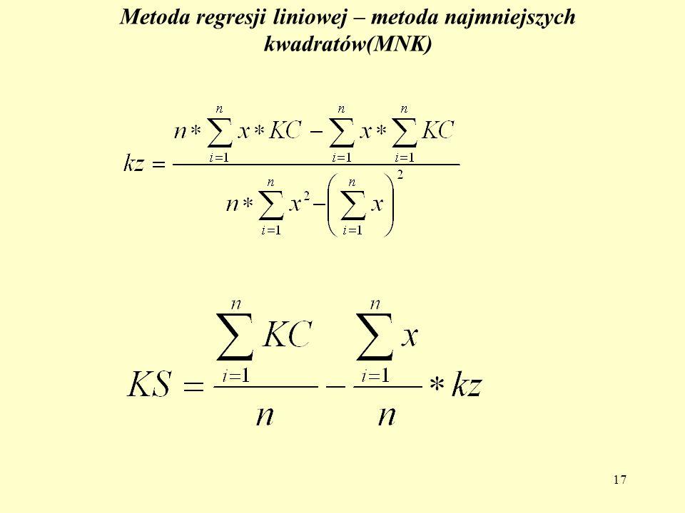 Metoda regresji liniowej – metoda najmniejszych kwadratów(MNK)
