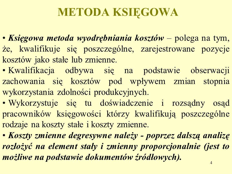 METODA KSIĘGOWA