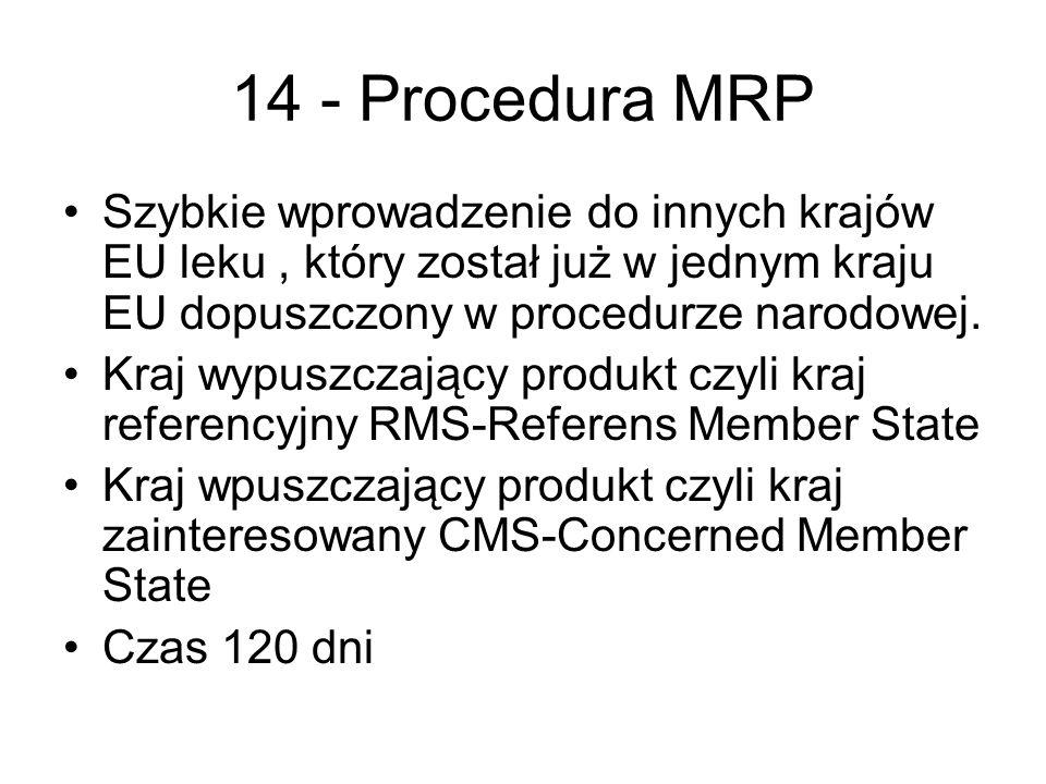 14 - Procedura MRP Szybkie wprowadzenie do innych krajów EU leku , który został już w jednym kraju EU dopuszczony w procedurze narodowej.