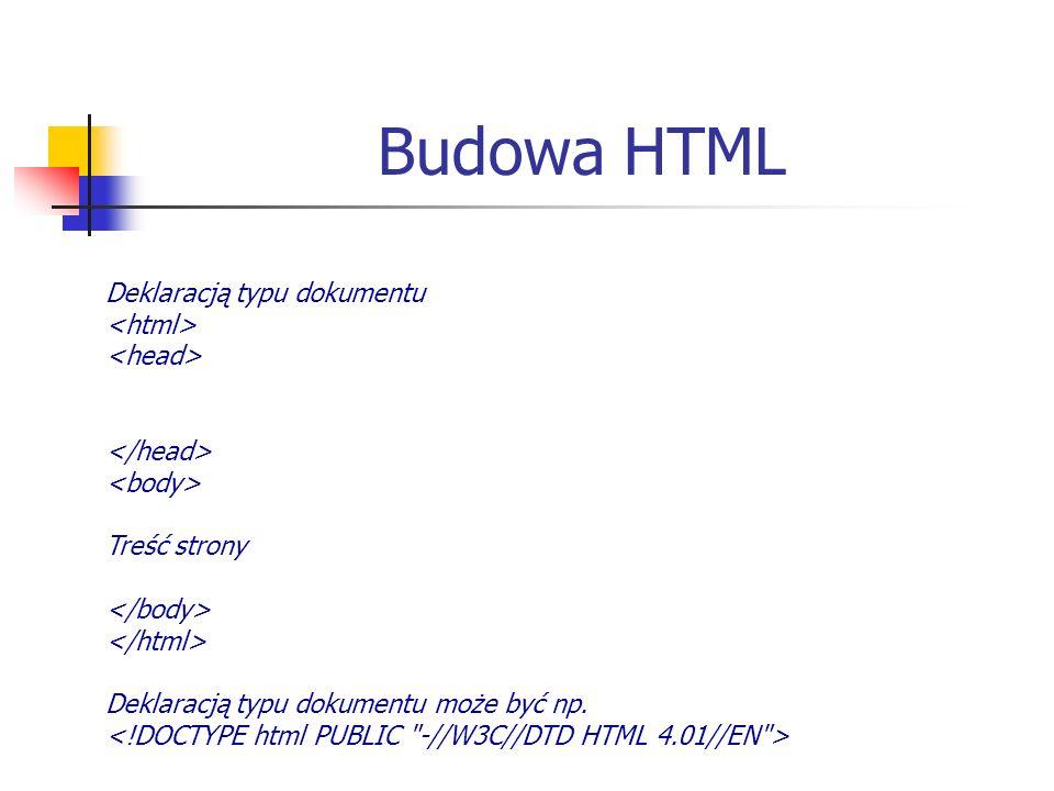 Budowa HTML Deklaracją typu dokumentu <html> <head>