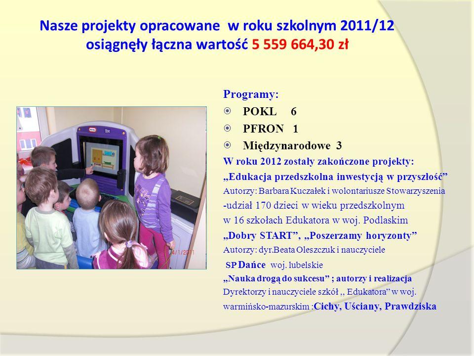 Nasze projekty opracowane w roku szkolnym 2011/12 osiągnęły łączna wartość 5 559 664,30 zł