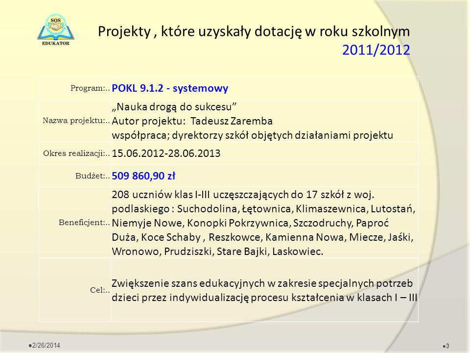 Projekty , które uzyskały dotację w roku szkolnym 2011/2012