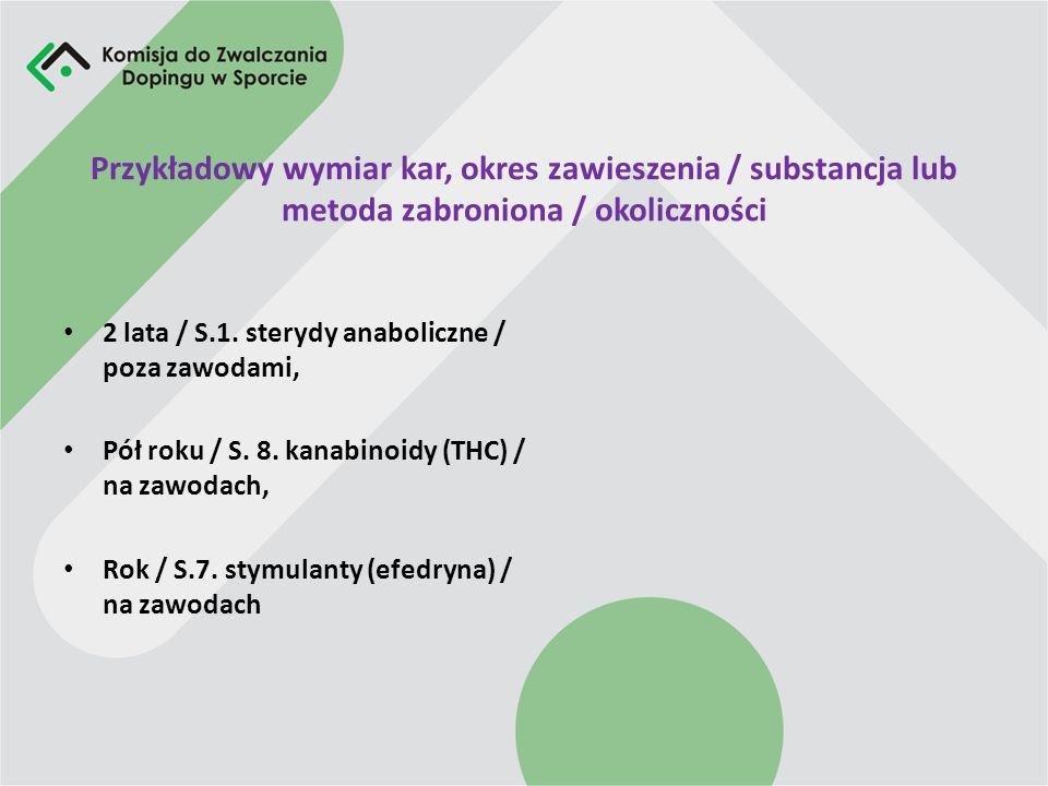 Przykładowy wymiar kar, okres zawieszenia / substancja lub metoda zabroniona / okoliczności