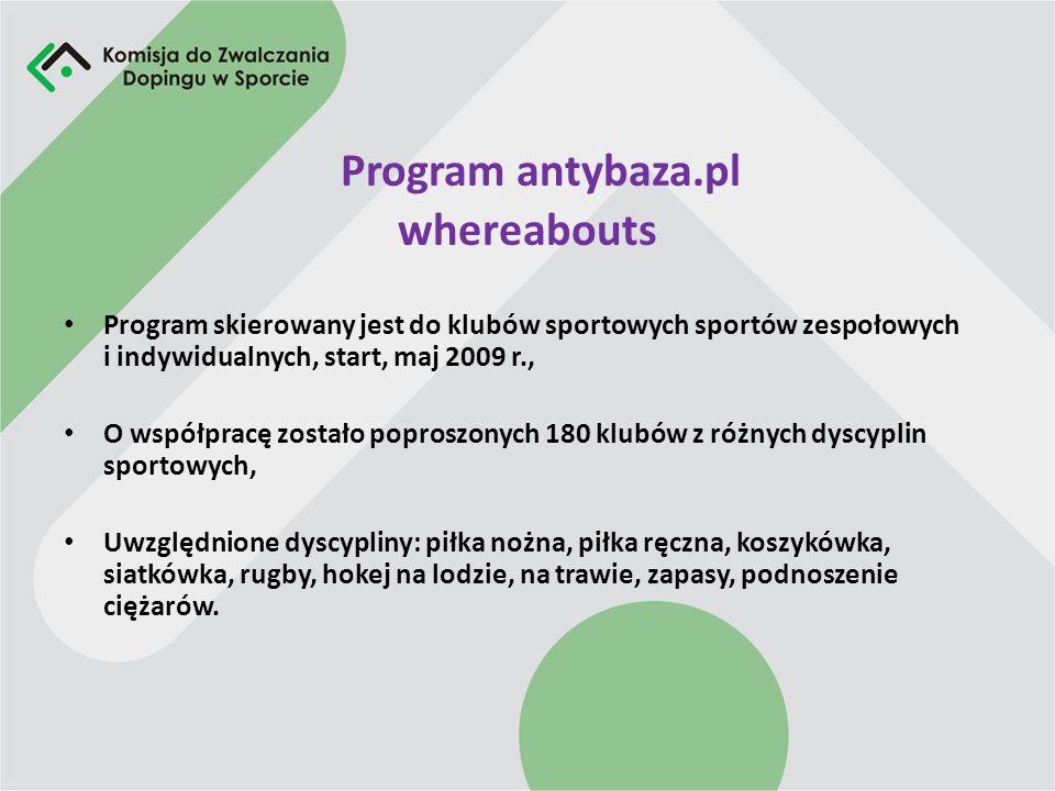 Program antybaza.pl whereabouts