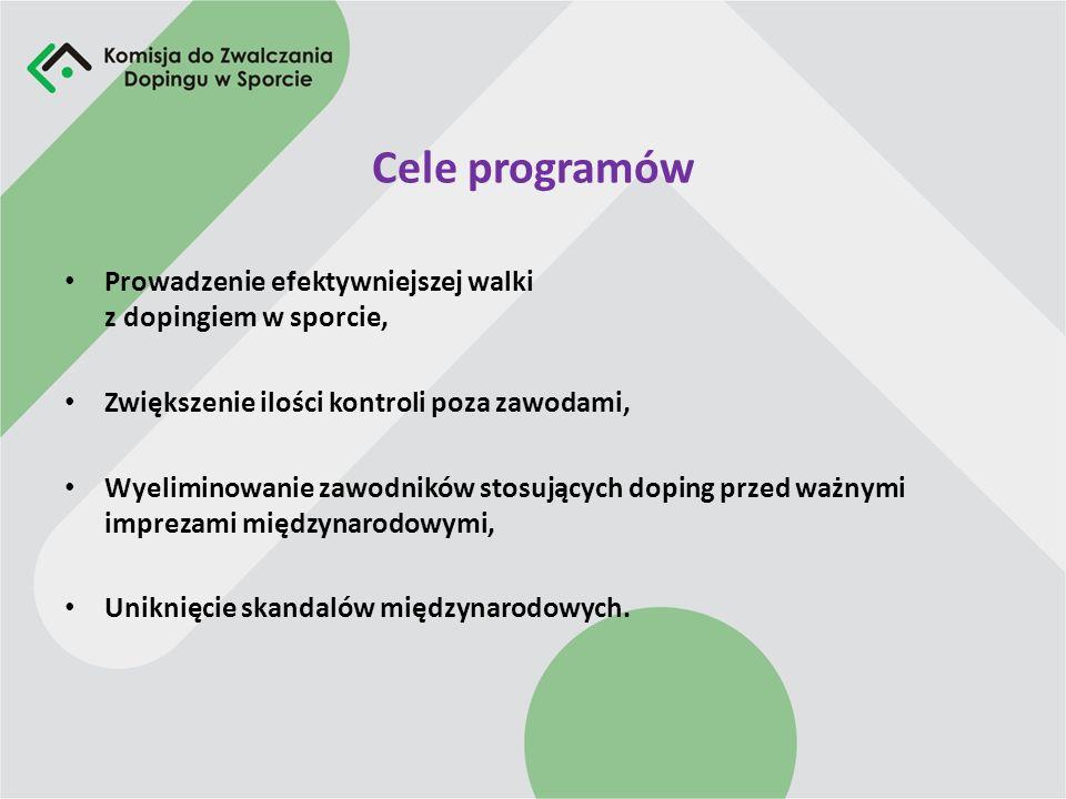 Cele programów Prowadzenie efektywniejszej walki z dopingiem w sporcie, Zwiększenie ilości kontroli poza zawodami,