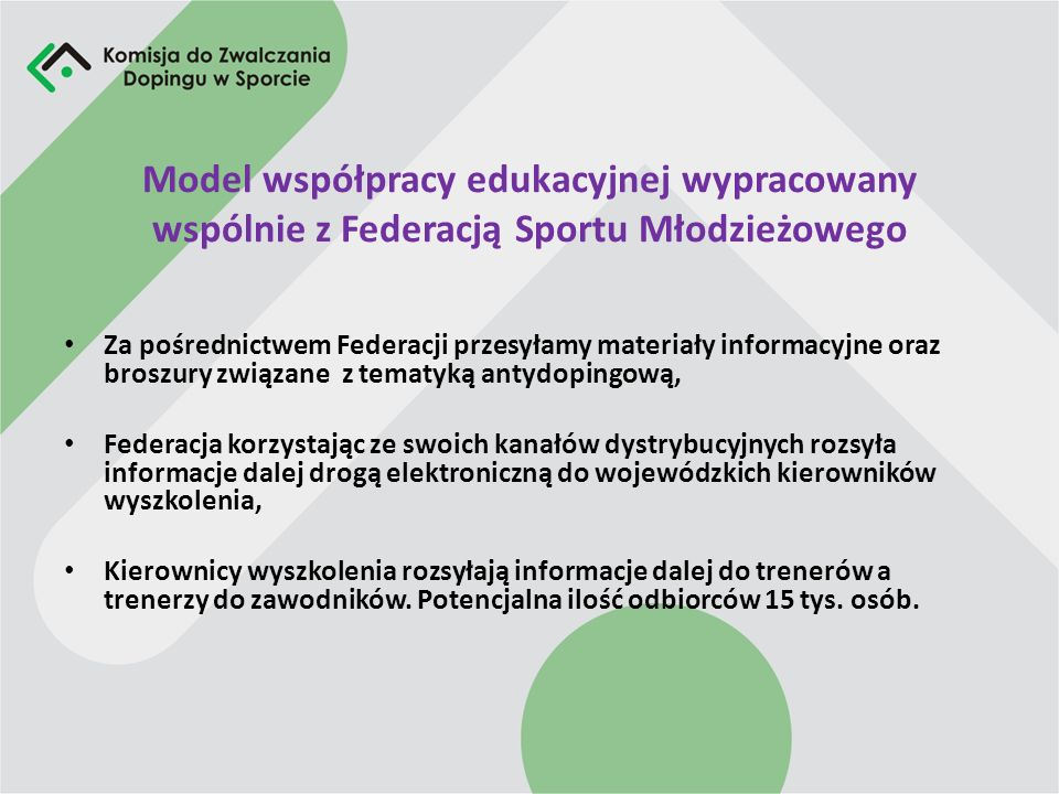 Model współpracy edukacyjnej wypracowany wspólnie z Federacją Sportu Młodzieżowego