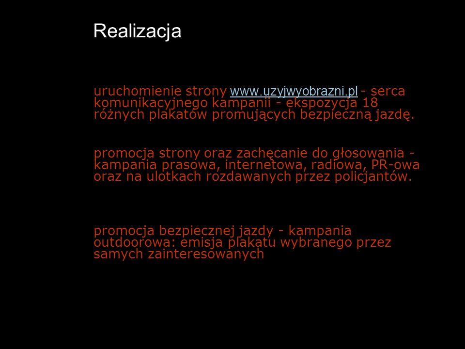 Realizacja uruchomienie strony www.uzyjwyobrazni.pl - serca komunikacyjnego kampanii - ekspozycja 18 różnych plakatów promujących bezpieczną jazdę.
