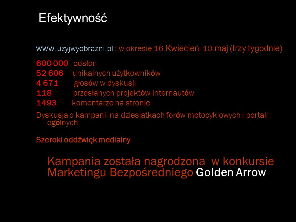 Efektywność www.uzyjwyobrazni.pl : w okresie 16.Kwiecień -10.maj (trzy tygodnie) 600 000 odsłon.