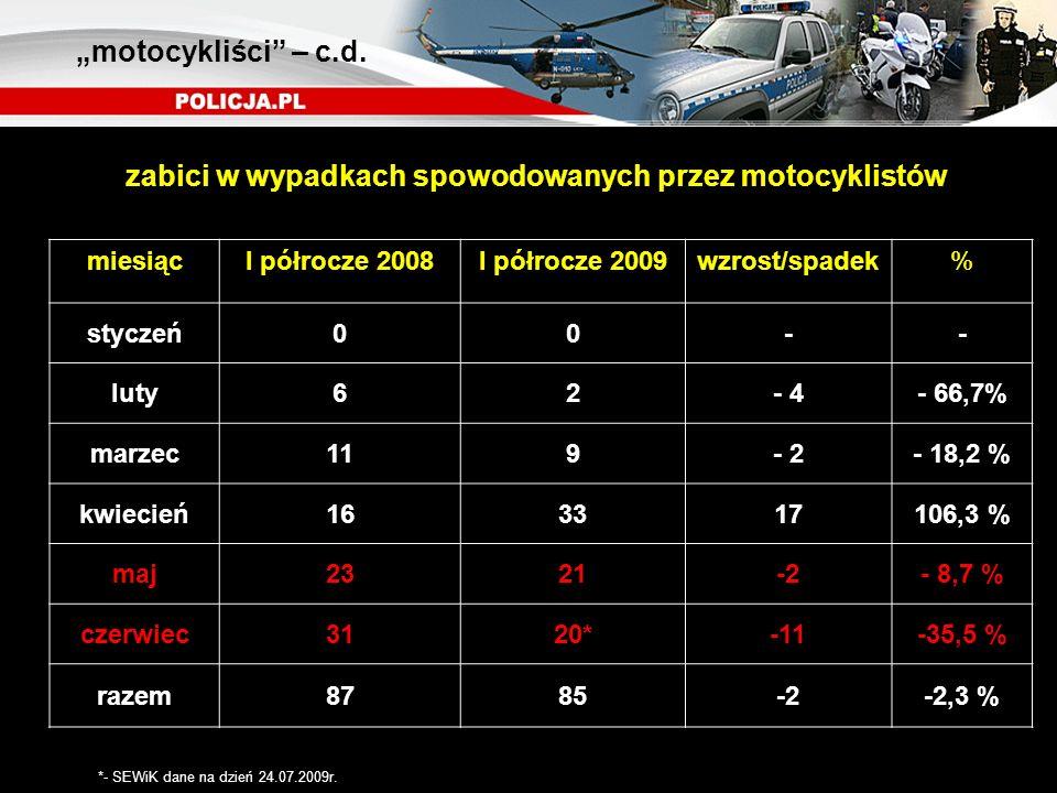 zabici w wypadkach spowodowanych przez motocyklistów
